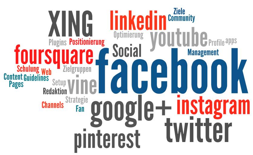 Wie viel Social Media brauchen Sie? (Quelle: wordl.net)