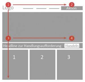 F-Pattern Beispiel
