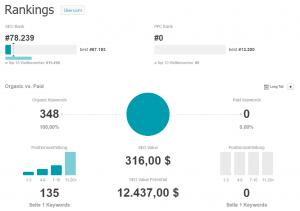 SEO Tool Searchmetrics - Rankings