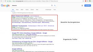 Vorteile Google AdWords