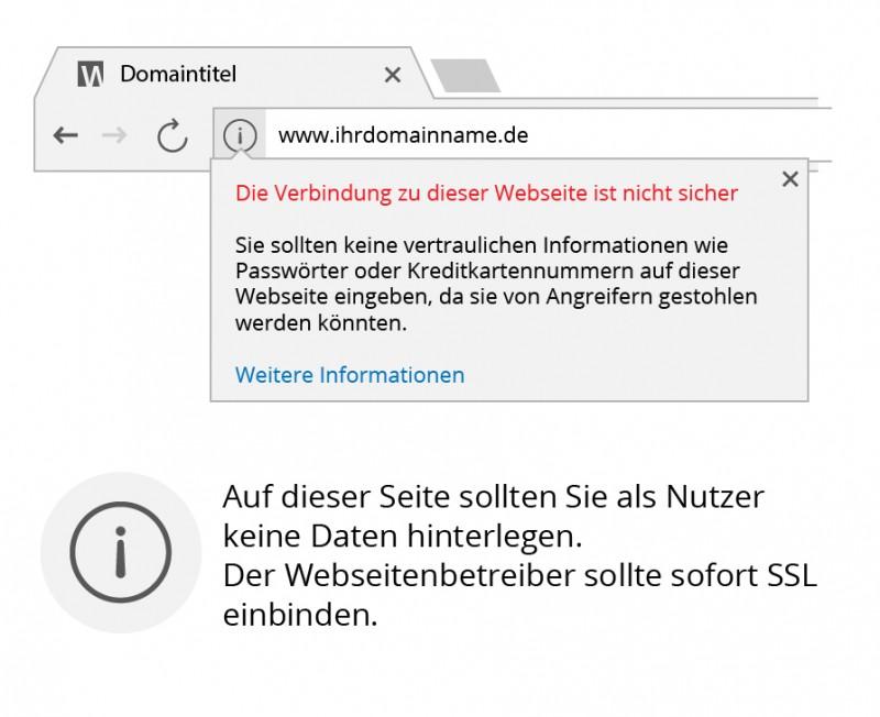 unverschluesselte-datenuebertragung-ohne-ssl-zertifikat - CCDM GmbH