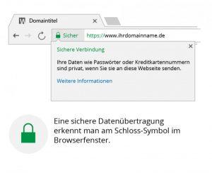 Gesicherte Verbindung durch SSL-Einbindung.
