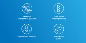 Infografik zur Nutzung eines Corporate Blogs