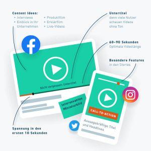 Infografik mit Kriterien für gute Social Media Videos